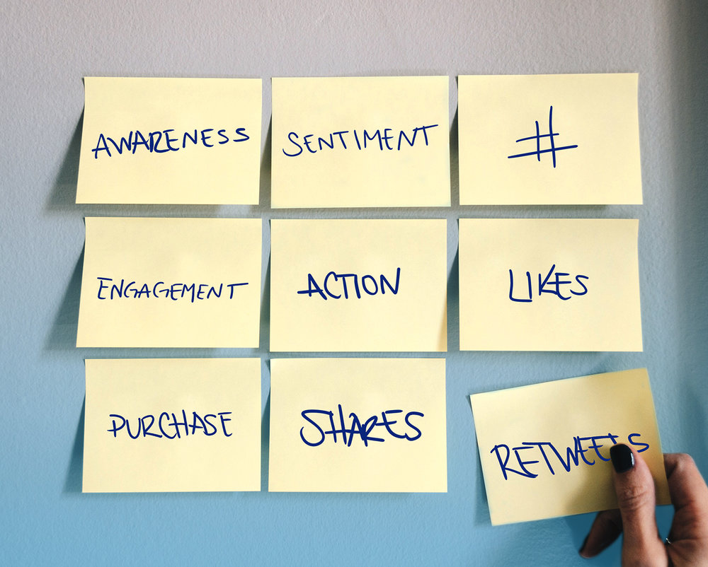 Objectives - WHOSAYsets detailed campaign objectives in Awareness,Engagement, Sentiment and Action.The metrics determine the creative direction, most effective talent matches, distribution, paid media plans, and overall campaign success metrics