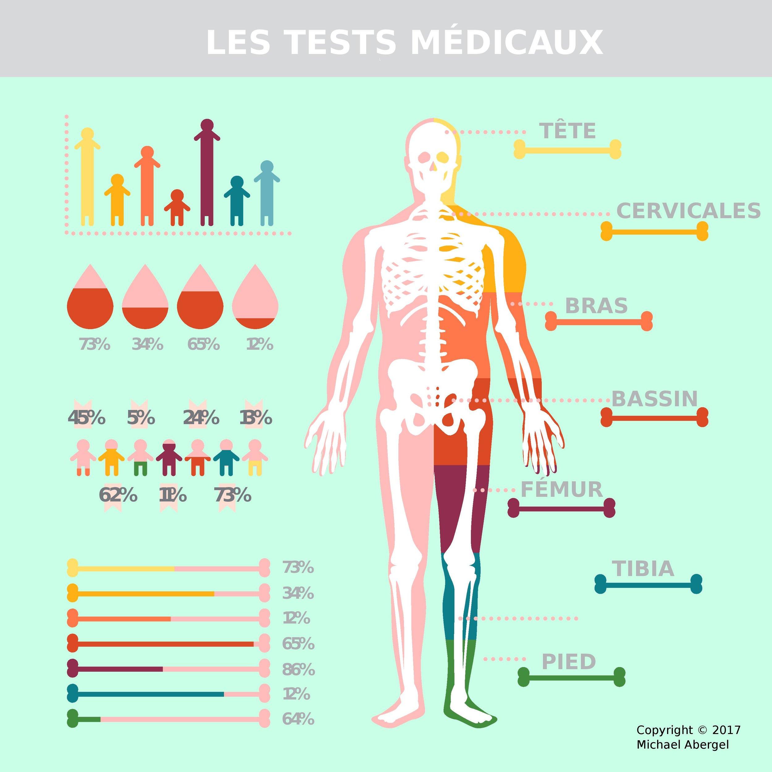 Les tests médicaux.ai-page-001.jpg