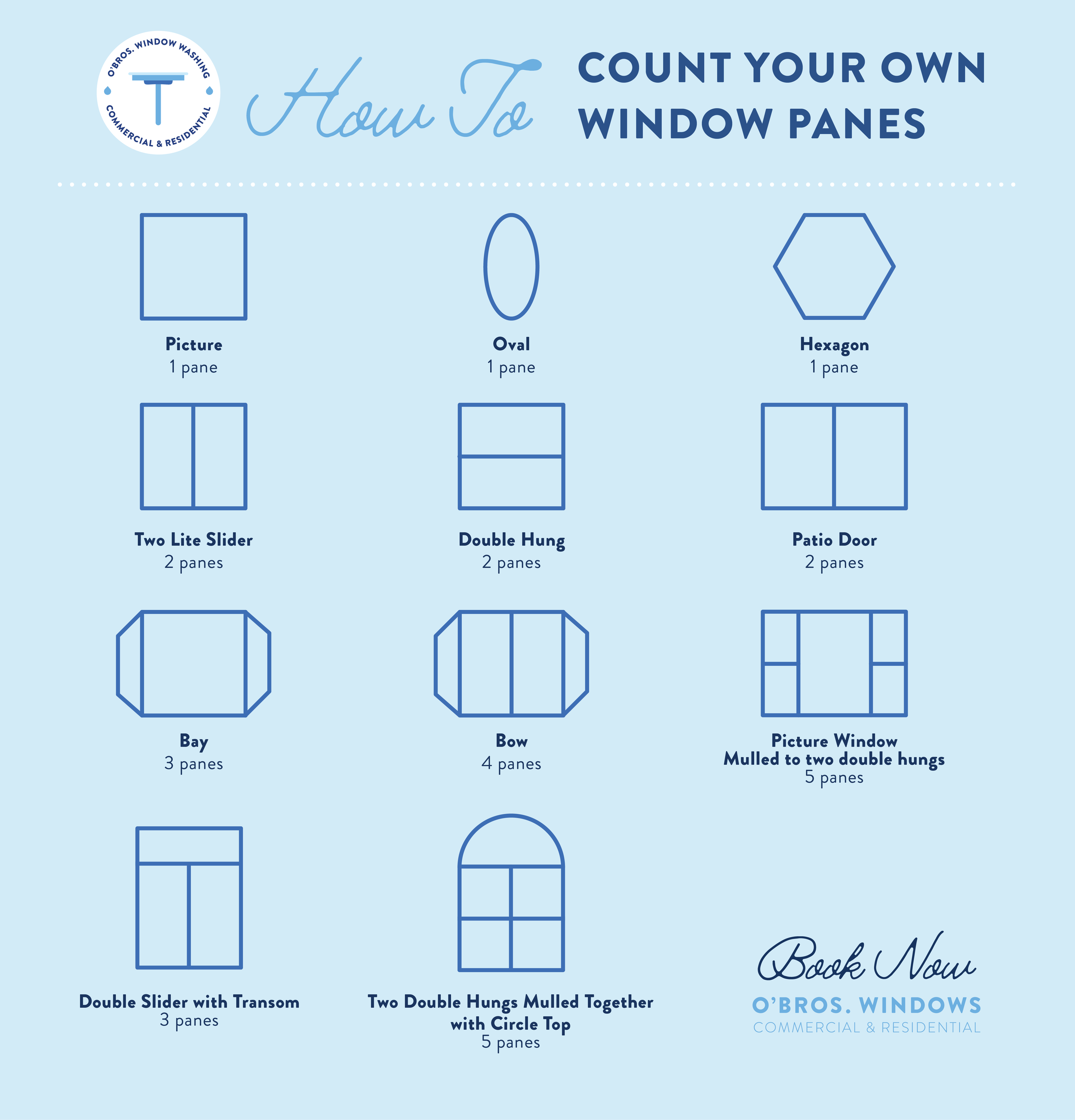 Window Counting Document-01.png