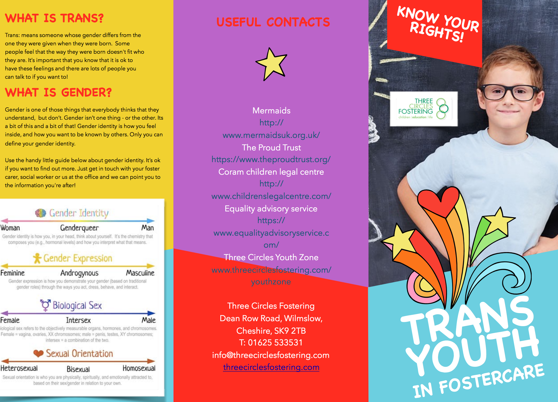 Trans Youth in Care  - Know Your Rights - a leaflet for young people