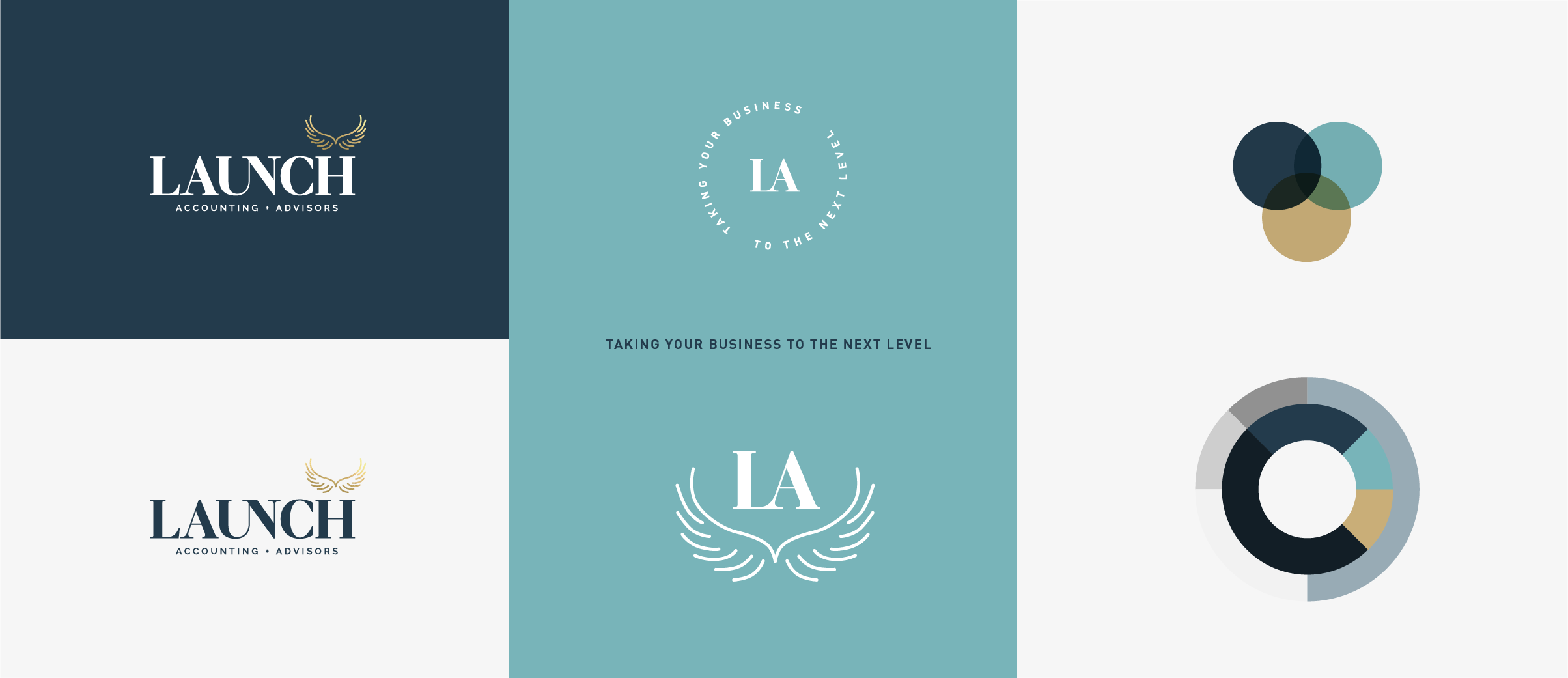 Launch Accounting Brandboard