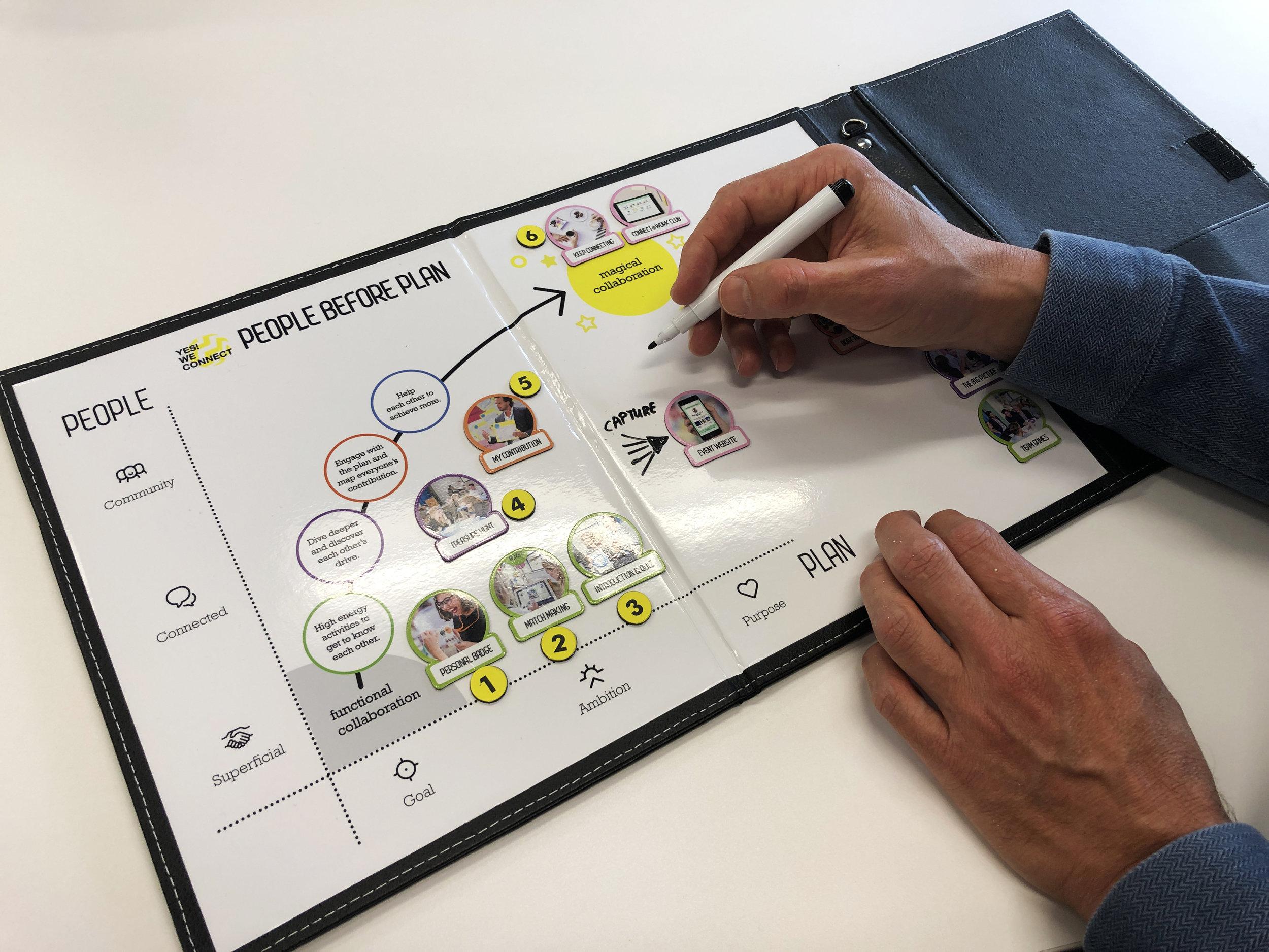 Meeting design kit