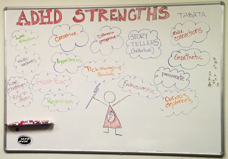 Meridee Winters ADHD Academy