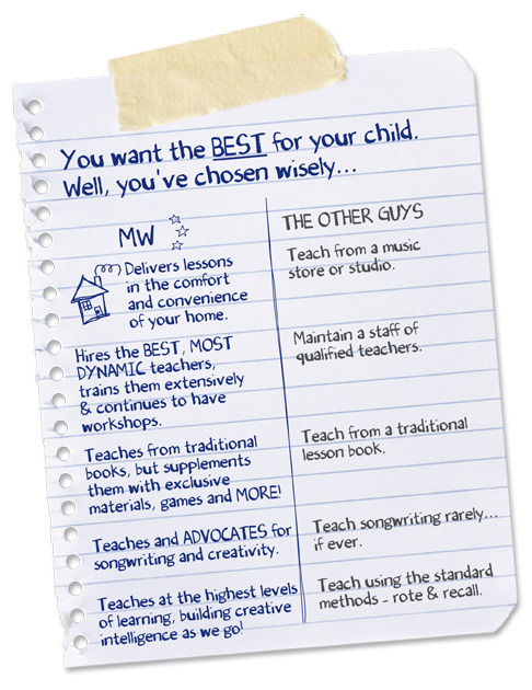 Main Line Philadelphia Music Lessons in your Home Meridee Winers School of Music