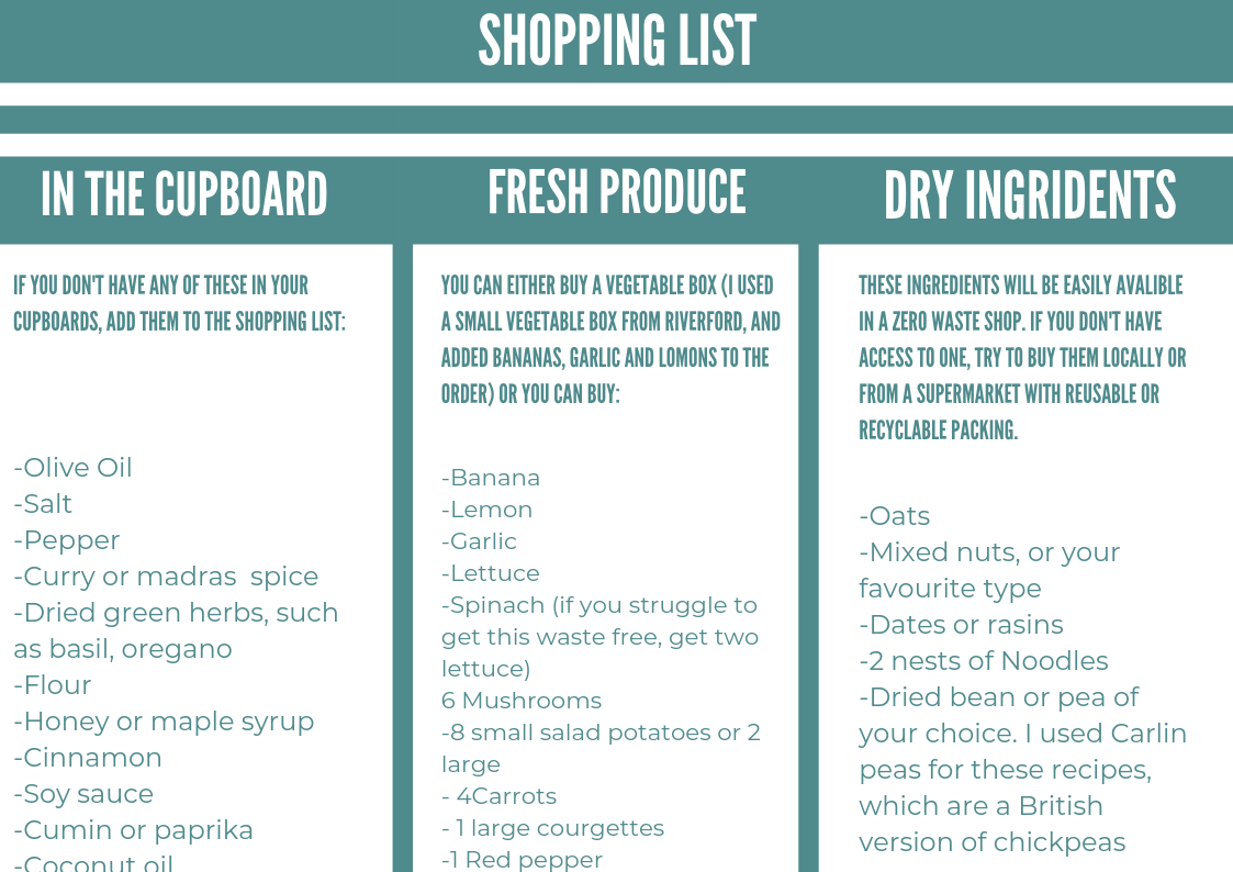 A Zero Waste Life. Shopping List