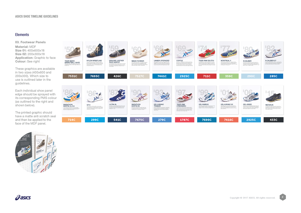 Asics shoe history guidelines