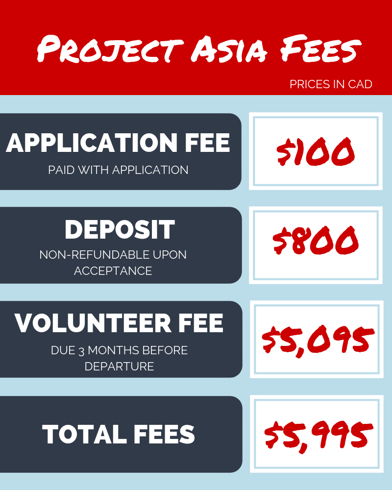 Project Asia Fees.png