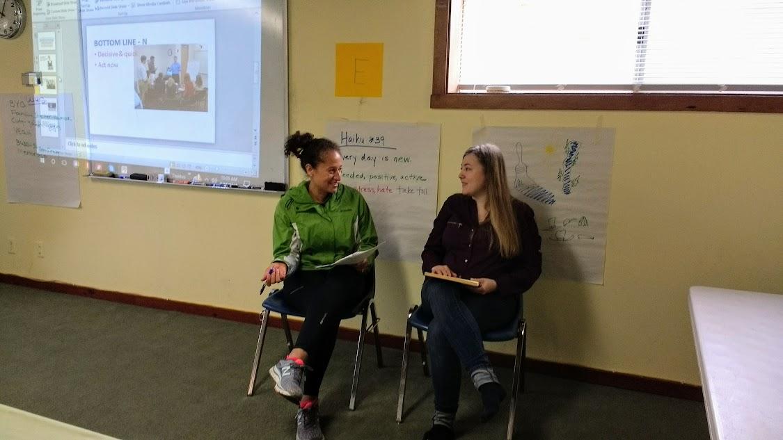Peer learning workshops