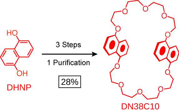 3 Improved Synthesis of DN38C10.png