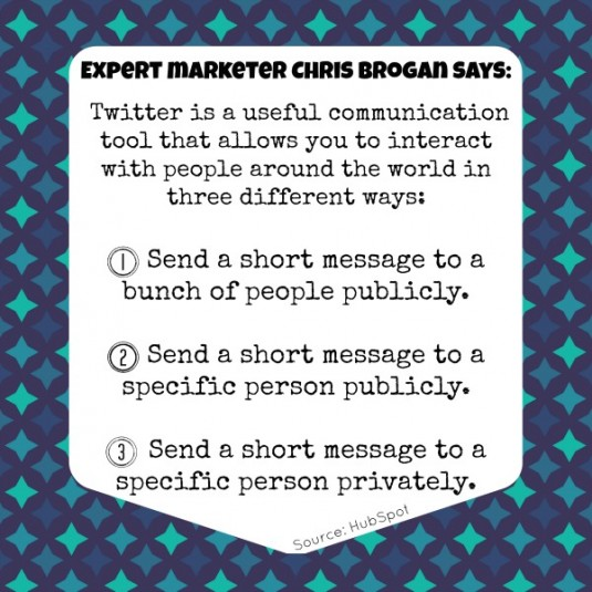 Twitter According to Chris Brogan