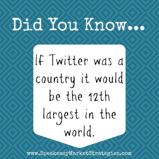 Twitter 12th largest country