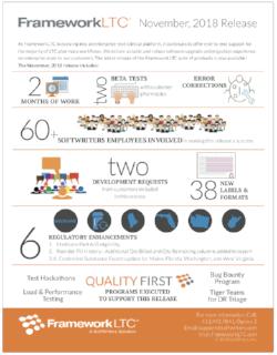 FrameworkLTC Nov Infographic