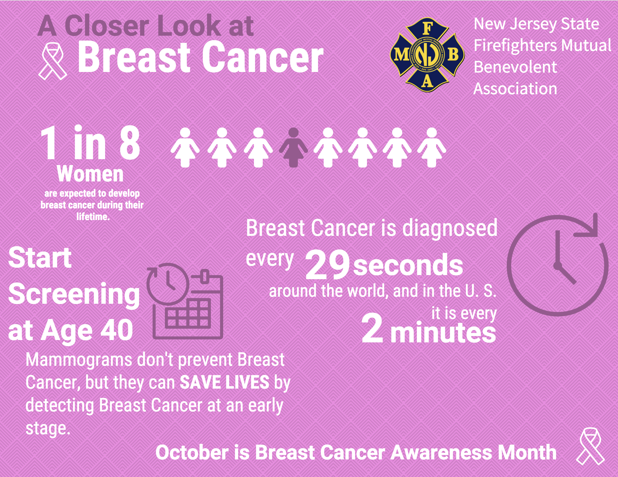 Breast_Cancer_Infographic_2018.png