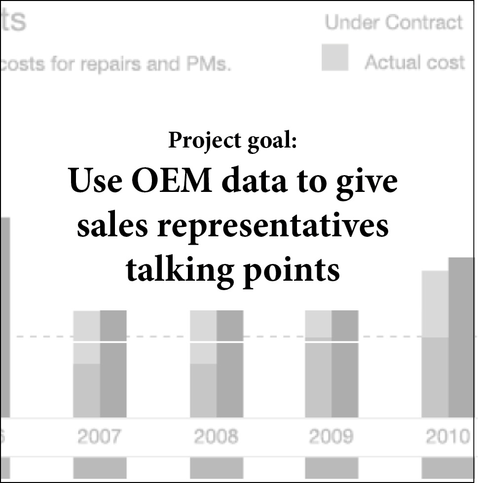 About the project:  The client, a medical device manufacturer in the European market, needed a centralized way for its sales representatives to access, by customer, an operations and service history summary for the equipment it had on site. The goal was to present the data in a dashboard that helped the sales representatives evaluate their customers' likelihood to purchase or renew a service contract.   How I helped:  As part of a two-member team at ThoughtForm Design, I worked with the client's technical staff to evaluate the quality of the data sources and the constraints we might encounter in the differences between those sources for each country represented in the project (Denmark, France, Germany, Italy, Netherlands and the U.K.). I conducted remote user interviews with sales representatives from each market and, based on those findings, designed the content strategy for the dashboard, mapping out the story to tell based on user needs and the questions the data could answer. I then worked with the designer on the project to develop the data visualizations and wireframes for the tool, conducted the user-testing to validate our work and documented the design strategy to facilitate the hand-off to the client's developers.