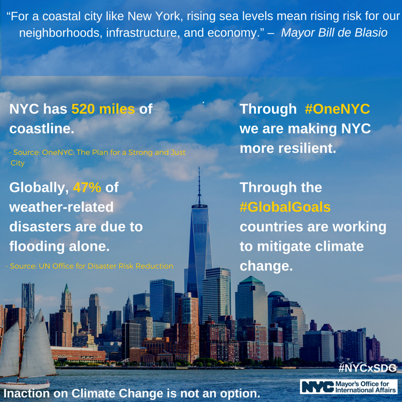 GVUA Climate Change Graphic.png