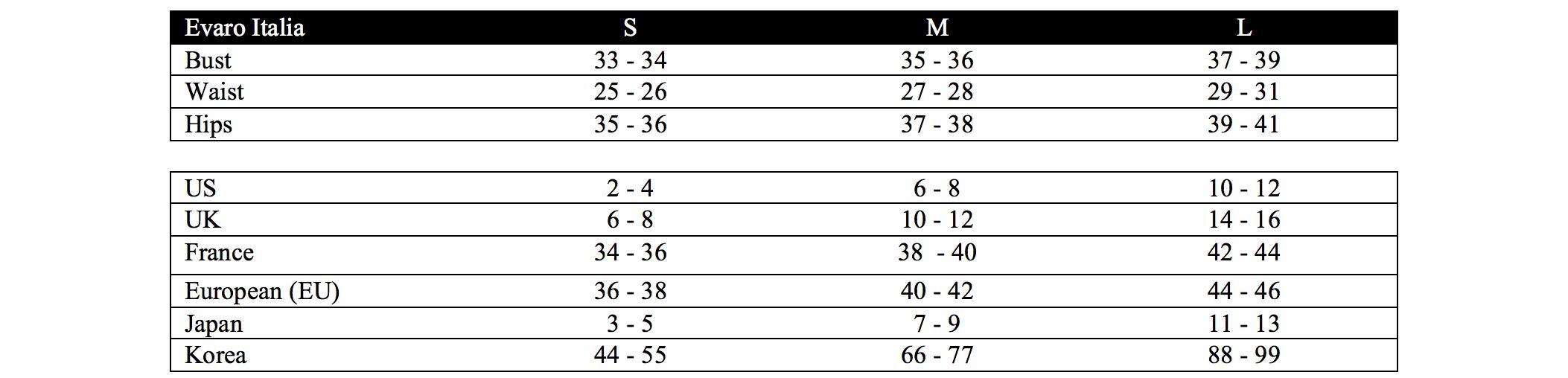Evaro Italia Size Chart.png
