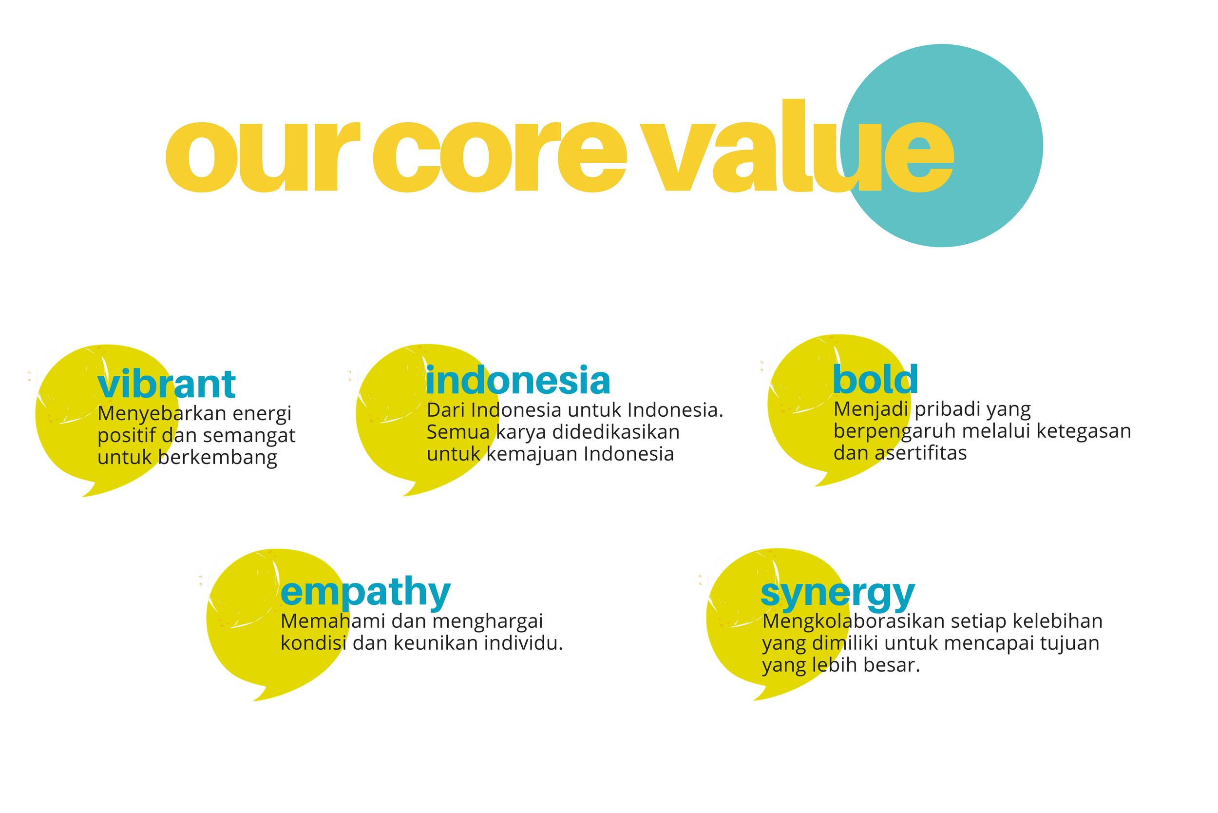 core value.png