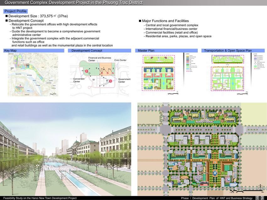 베트남 하노이 신도시 개발사업전략, 1999년