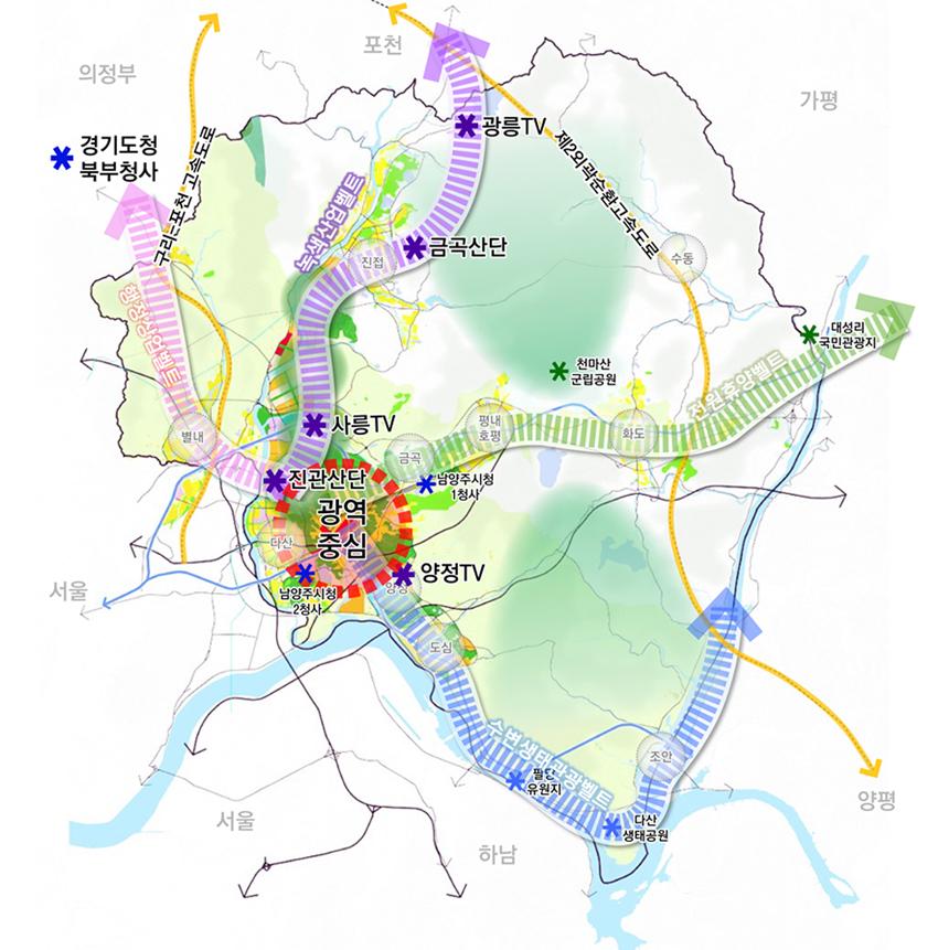 남양주 밀리언복합도시 중장기 발전계획 연구, 2016년