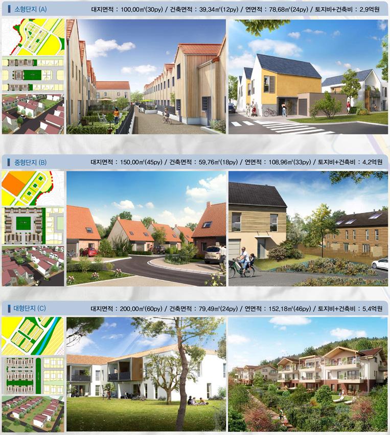경기도 주택유형 다양화를 위한 주거단지 구상, 2012년