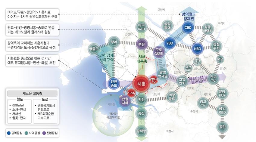시흥시 지역개발계획 구상 연구, 2017년