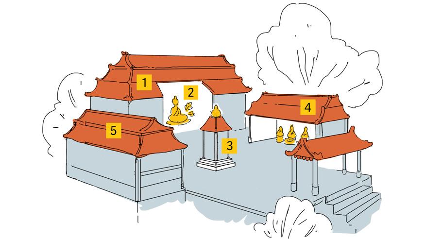 Buddhisttempel.jpg