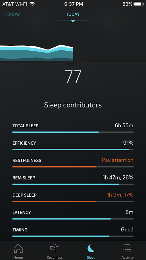Oura Sleep Overview