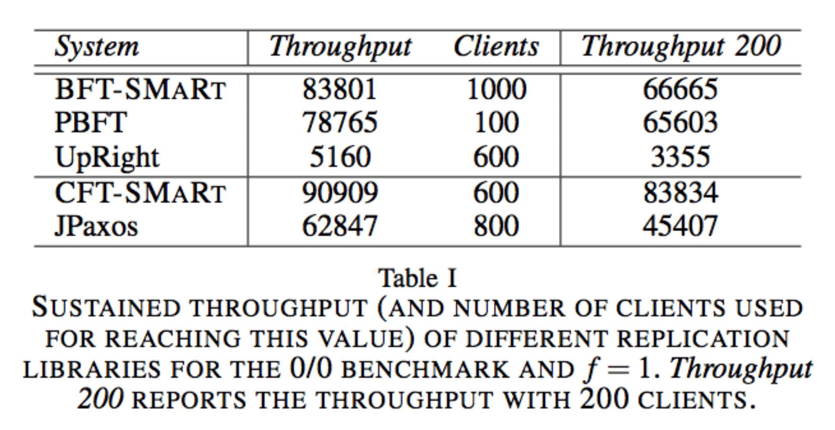 throughput_comparison.png