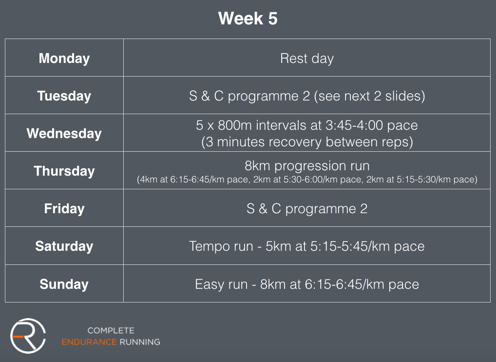 Parkrun plan screenshot 2.png