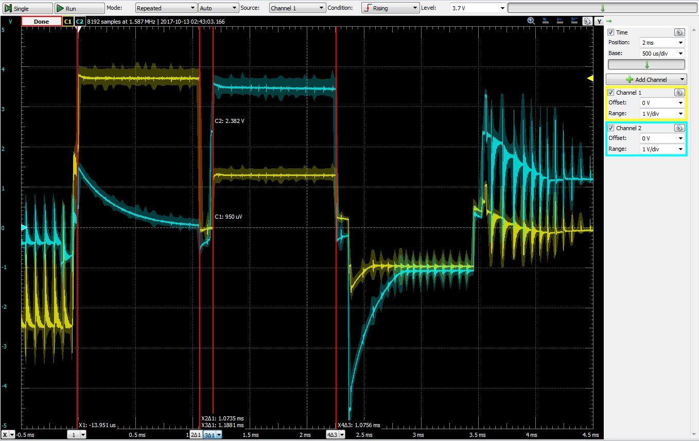 Individual full intensity LED pulses at 1MHz. 1.07ms/LED * 64 LEDs = 14.6fps.