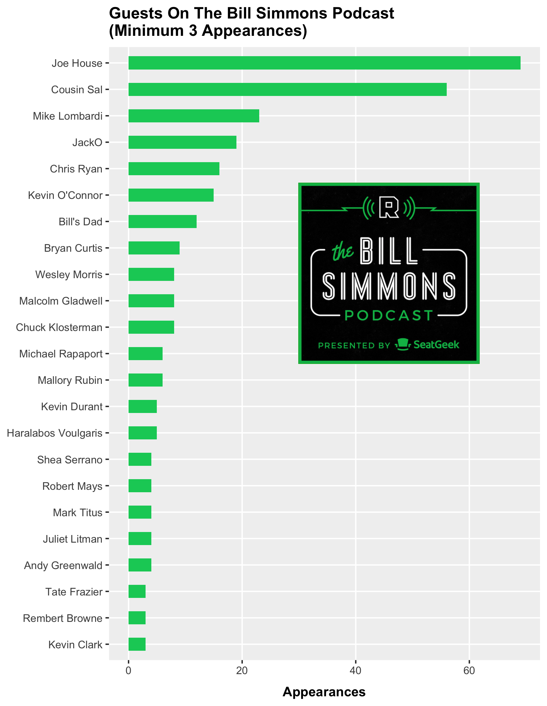 simmons_graph_guests.png