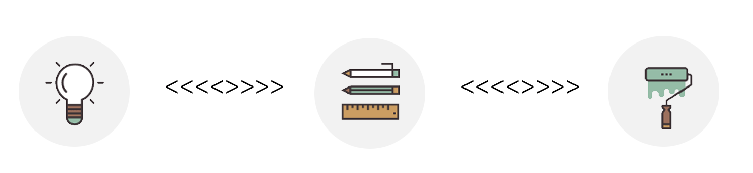 Light bulb/ ruler & pencil/ paint roller.