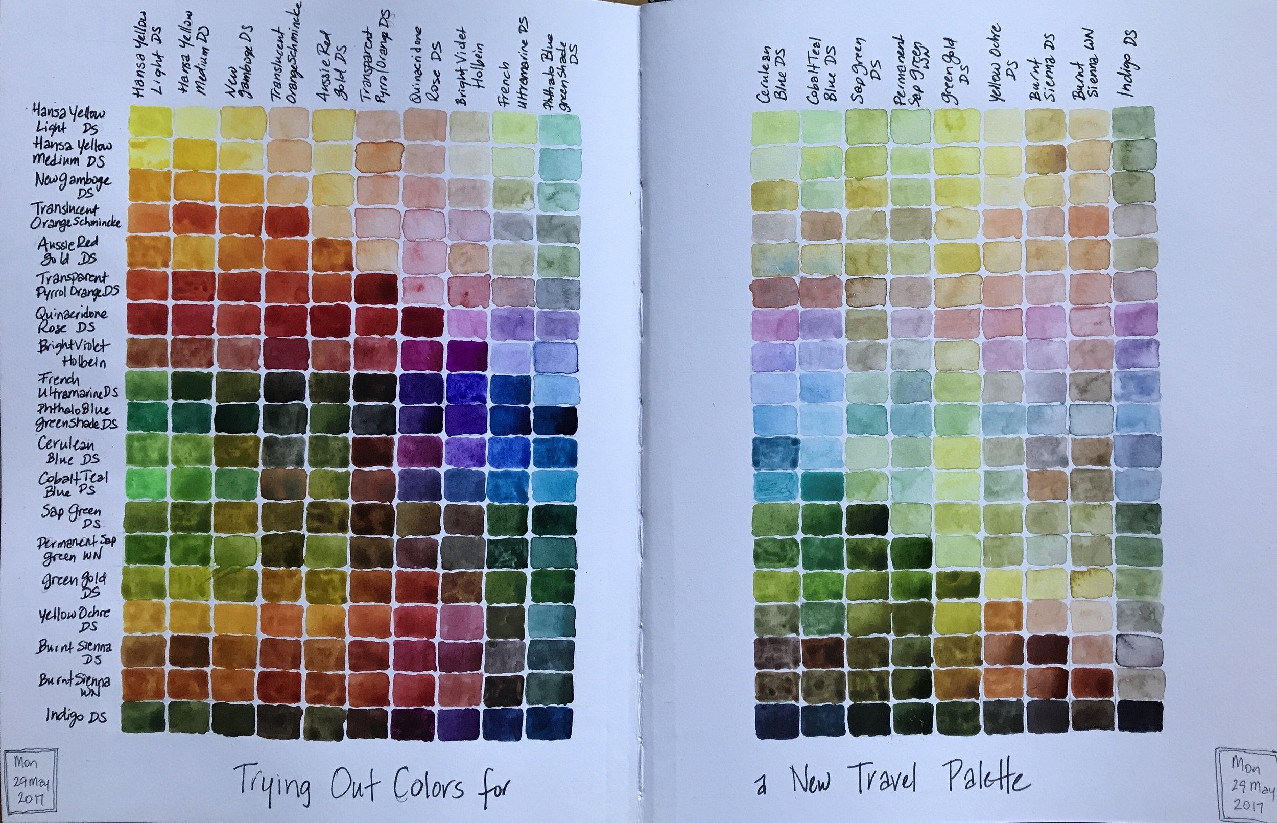 colorcharttraveltest