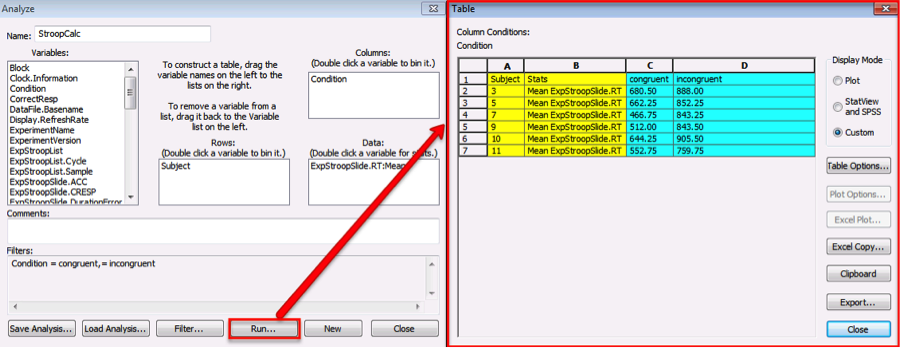 Next, click the Run button. You will have one mean reaction time per subject for each condition. These data can then be copied and pasted into a spreadsheet (such as Excel) or exported to a format that can be read by statistical software (e.g., SPSS).