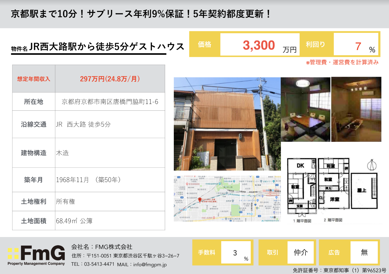 西大路ゲストハウス 3300万円