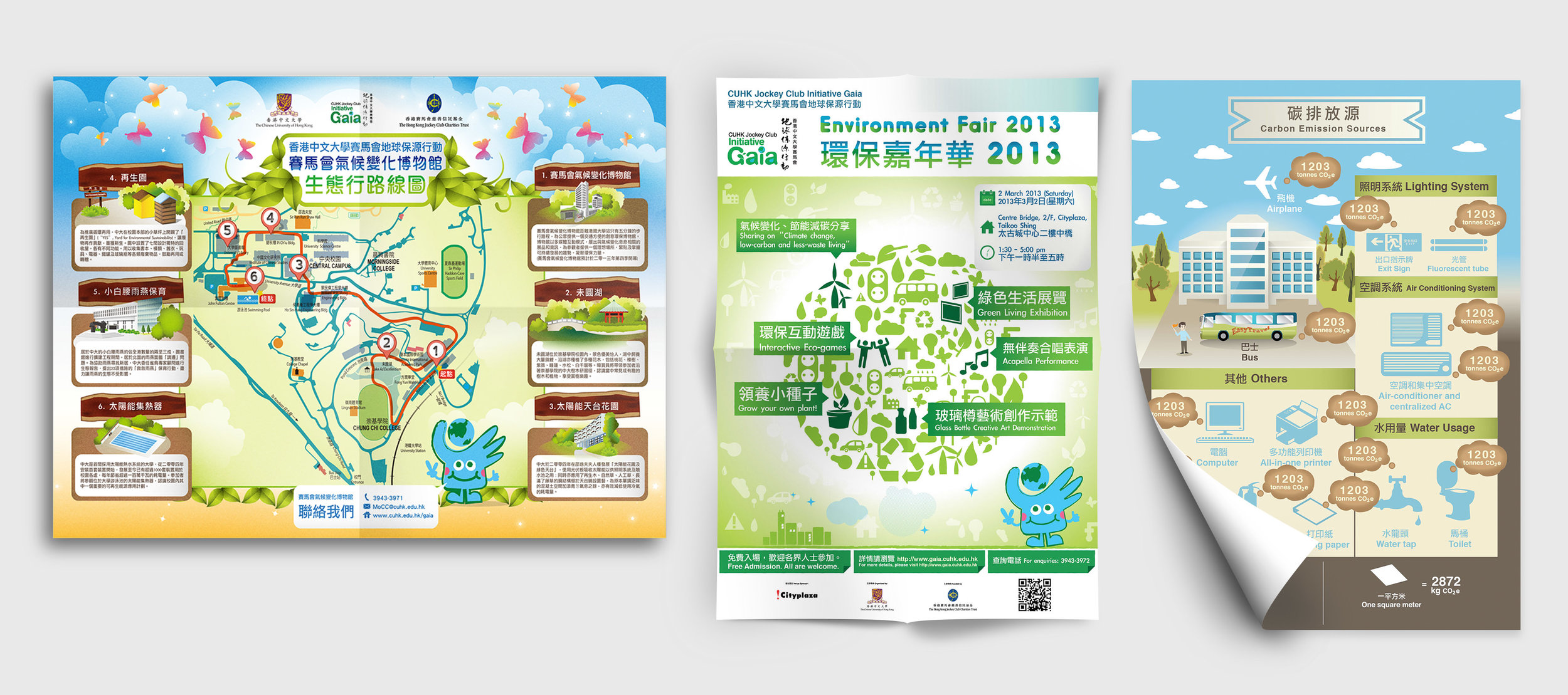 Infographic design for CUHK