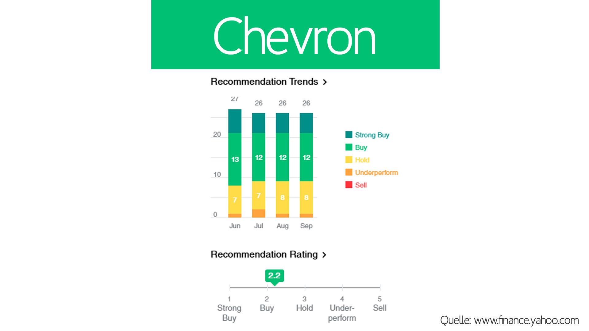 analysten-chevron.jpg