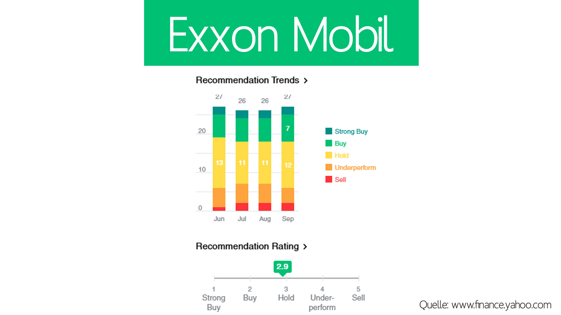 analysten-exxon-mobil.jpg