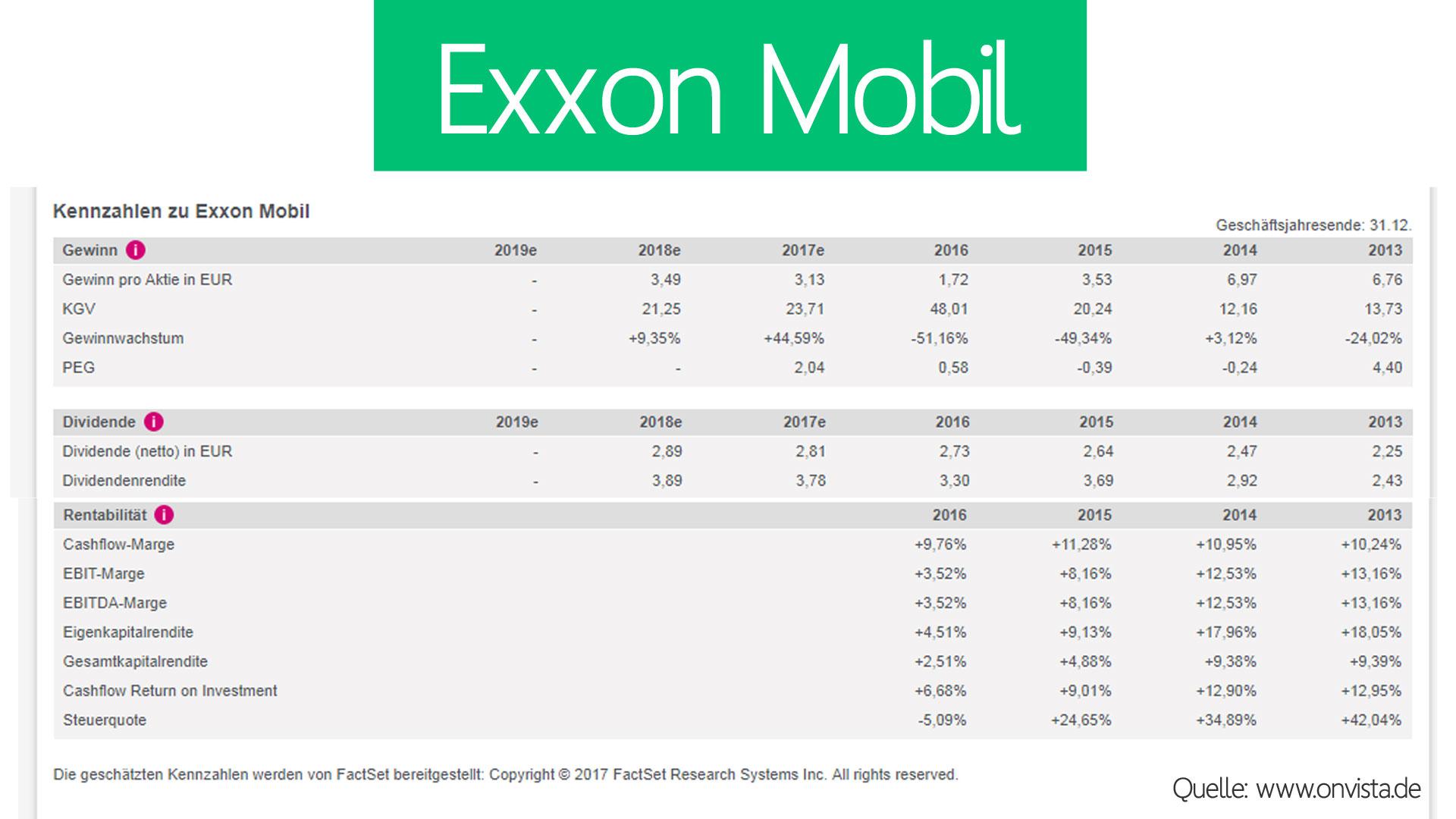 kennzahlen-exxon.jpg