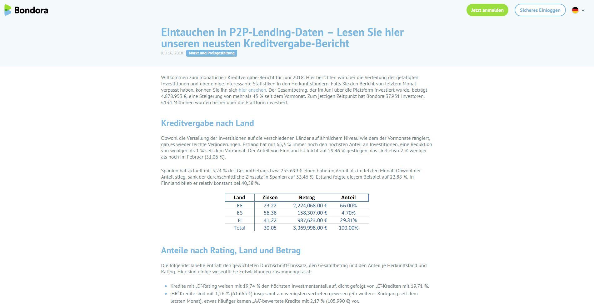 bondora-kreditvergabe-bericht-blog.JPG