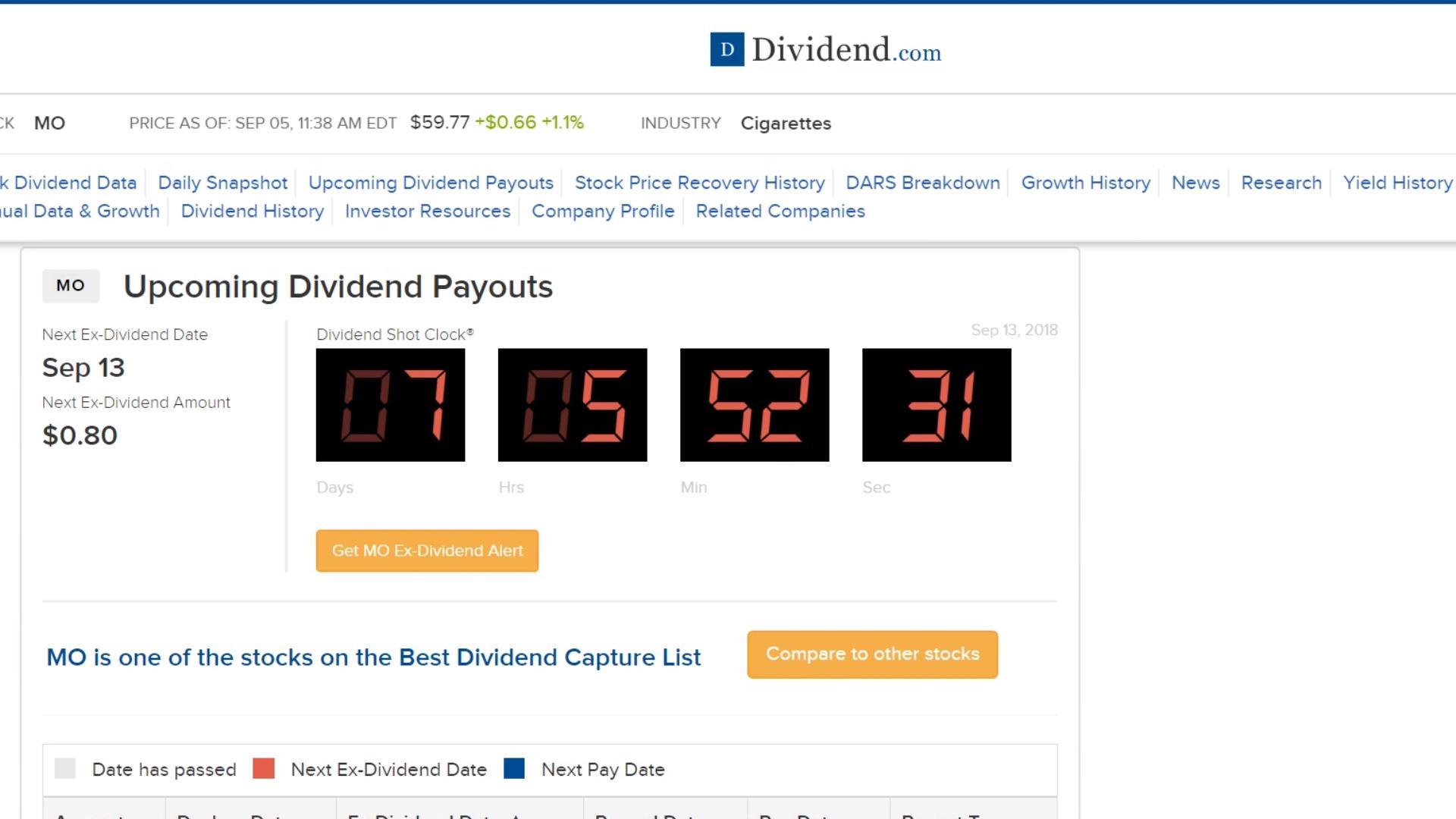 Ex-Dividenden-Countdown bei Dividend.com