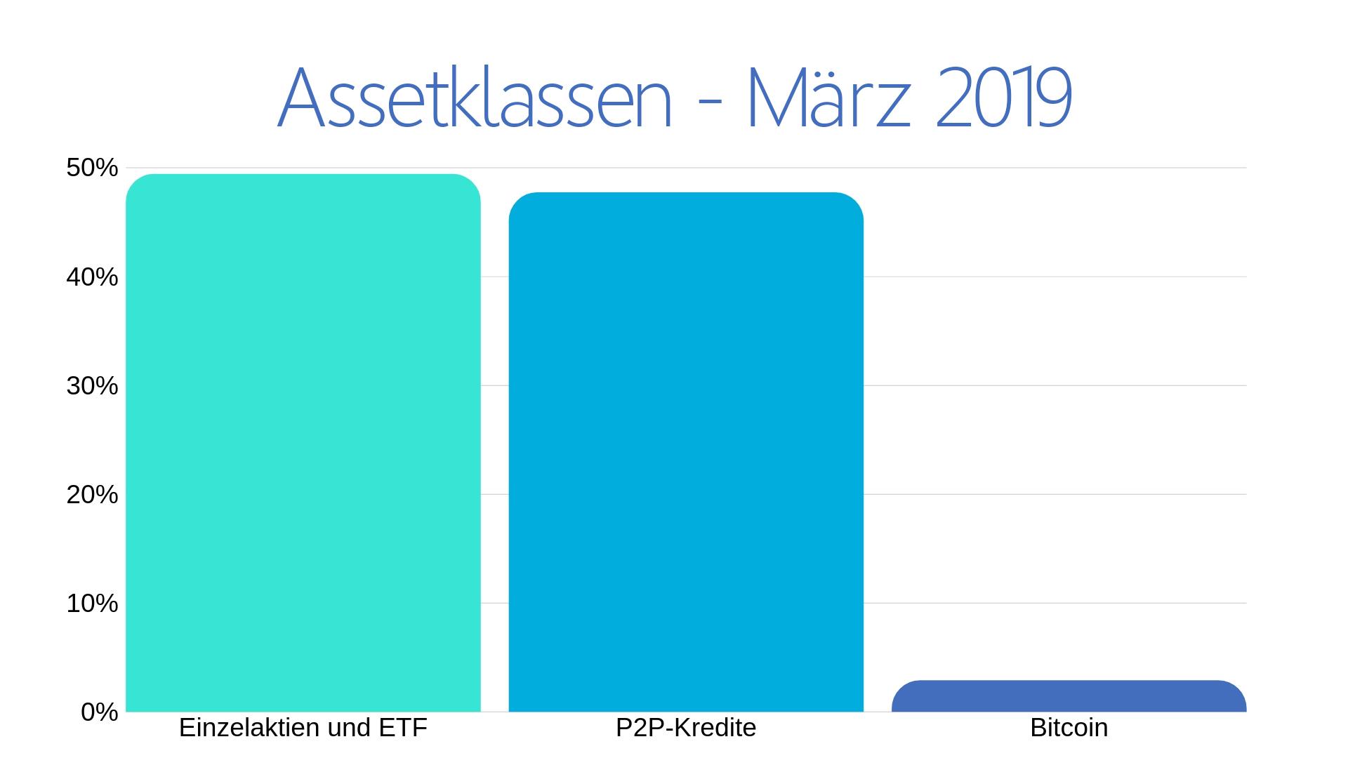 Assetklassen-Grafik.jpg