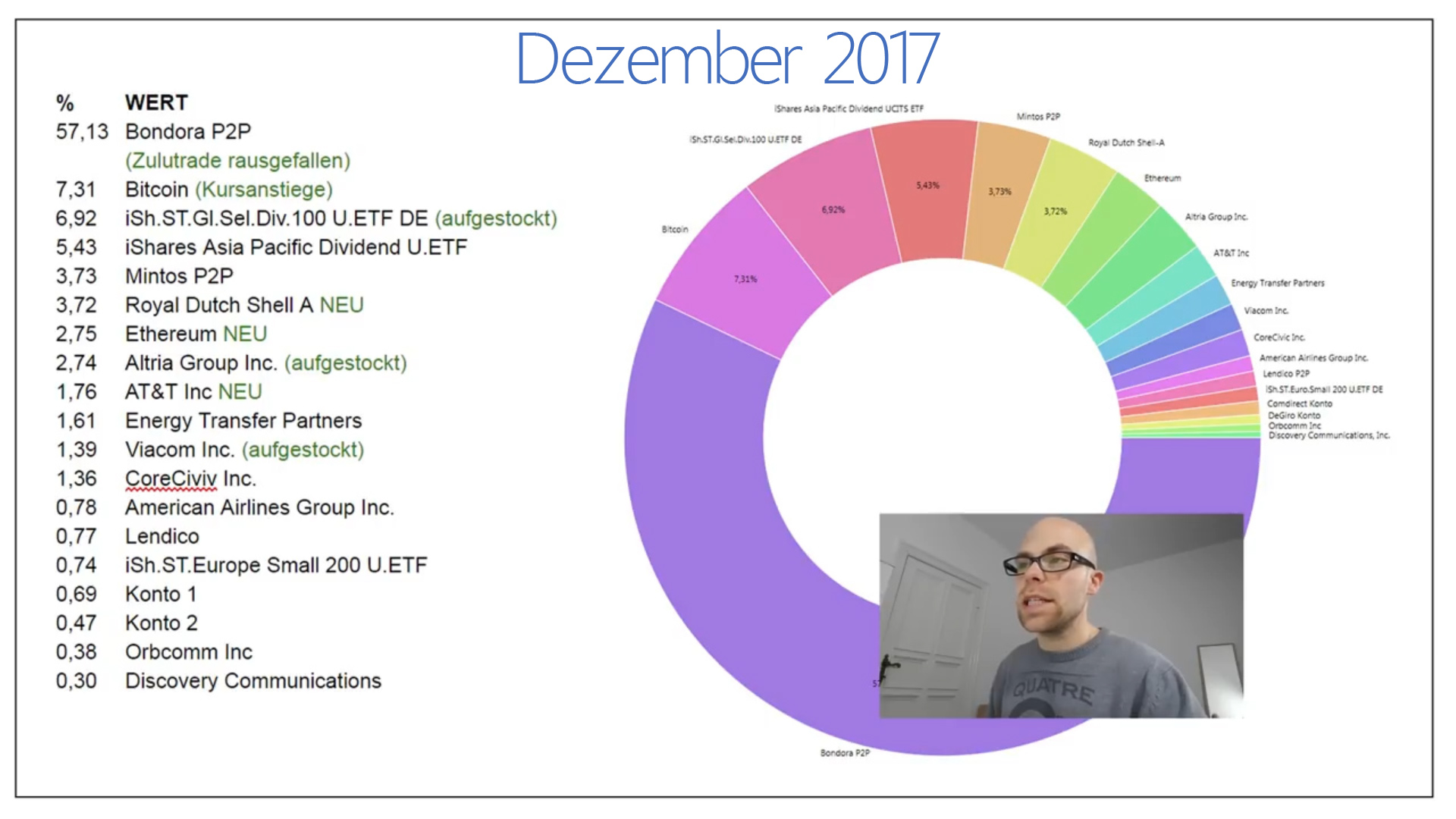 portfolio dez 2017.jpg
