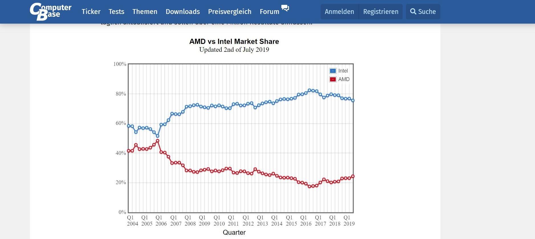 intel vs. amd.JPG