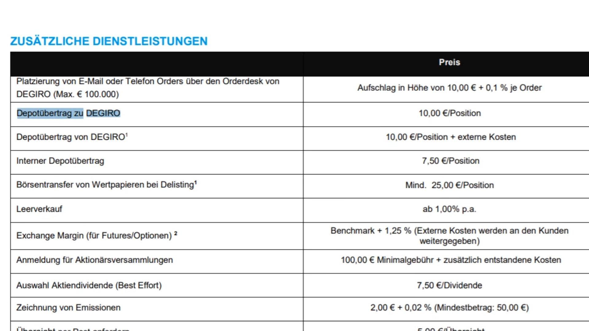 Preisverzeichnis von DEGIRO: Ein Depotübertrag egal in welche Richtung kostet 10 Euro