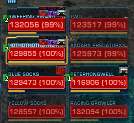 Fig. 4: Notice how 3 players are affected by a mez debuff (visible on the ops frame).