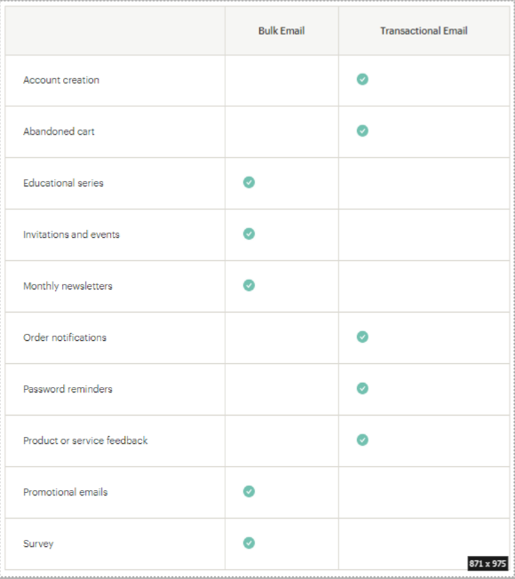 Transactional email comparison chart.png