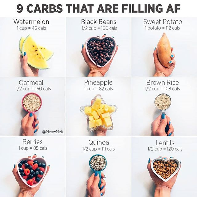 Carbs are NOT the enemy!! If you checked my post yesterday, I went on a 13 mile trail run. Which means... my body needed some serious refueling post exercise! But people often mistake that you only need protein to rebuild those muscles!  The key is getting a good mix of both proteins and carbs, without overeating. Which is why this graphic by @meowmeix is so helpful! Focus on high quality, whole food carbs with lots of fiber to both refuel muscles and fill up. . . #postworkout #carbsarelife #carbs #carbsoncarbs #carbsarebae #refuel #refuelyourbody #fuelyourbody #fuelthebody #fuelyourbodyright #wholefoods #nutritioncoaching #nutritiontips