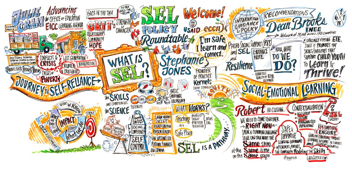 SEL-Roundtable-Visual-Notes-1-low-res.jpg