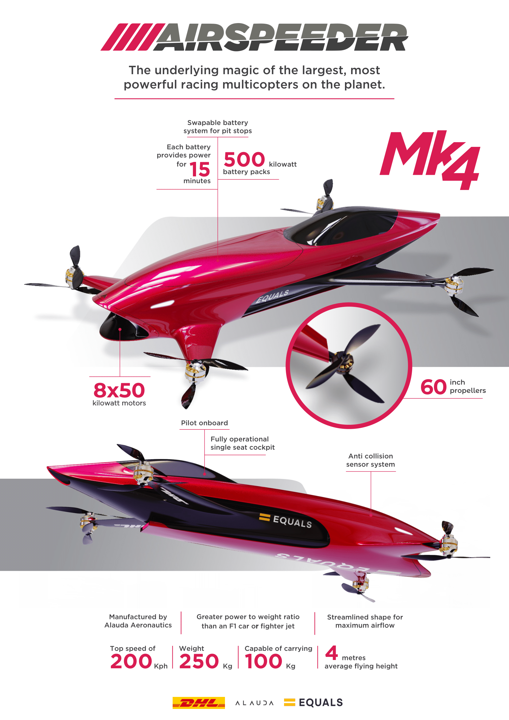 Airspeeder MK4 Infographic_revised-1.png